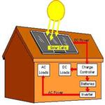 Solar Home System, Free electricity, free energy, no bill no load sheeding
